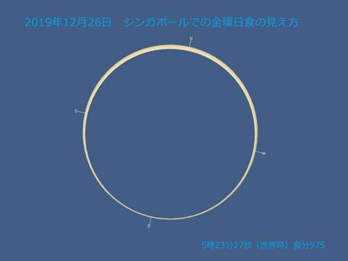 1806dc9202 早いものですね。このほど、バージョンが4になりました。最新式カメラの自動制御などに対応したそうです。それまでは、日食の予報計算やシミュレーションが主な機能で  ...